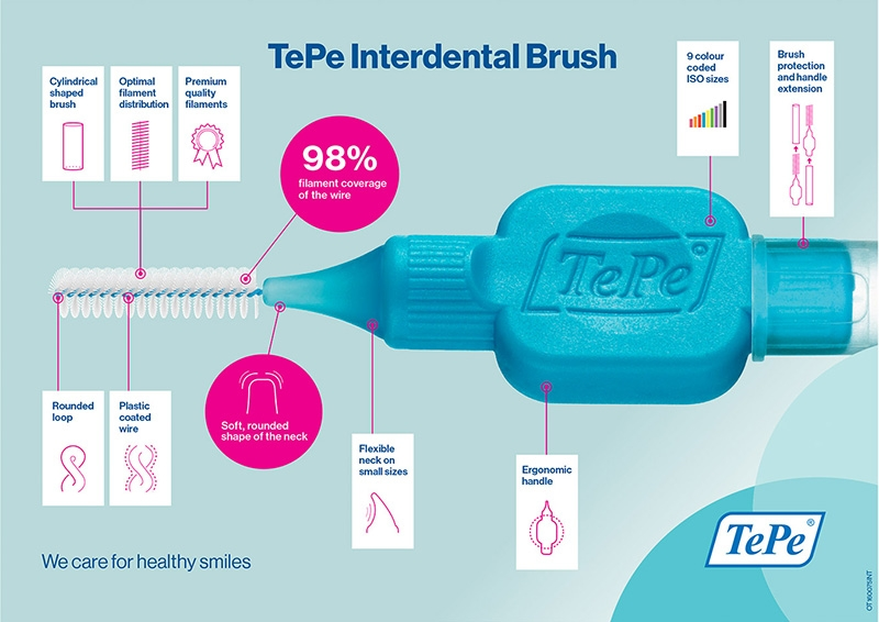 TePe Interdental Brushes Features and Specification